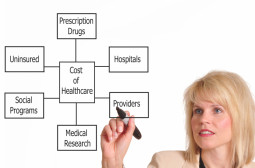 How to Become a Health Services Manager